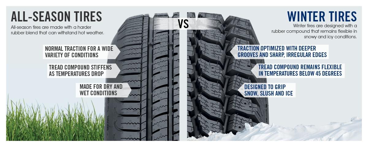 all season vs winter tires